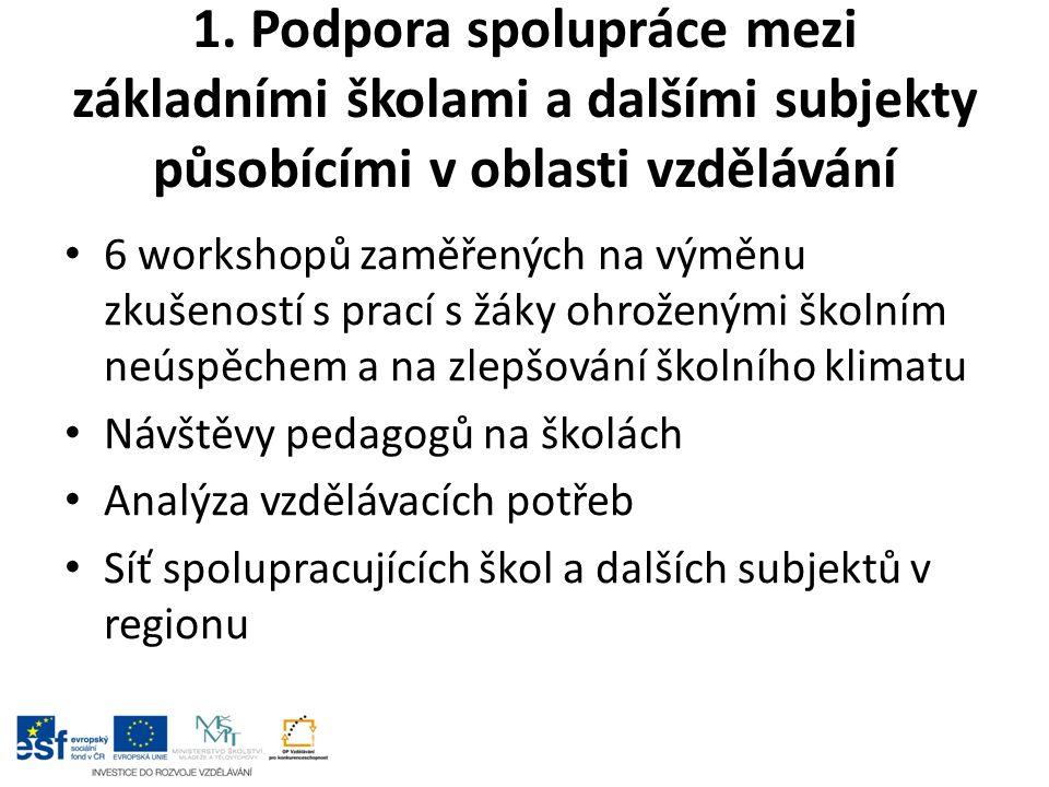 1. Podpora spolupráce mezi základními školami a dalšími subjekty působícími v oblasti vzdělávání 6 workshopů zaměřených na výměnu zkušeností s prací s