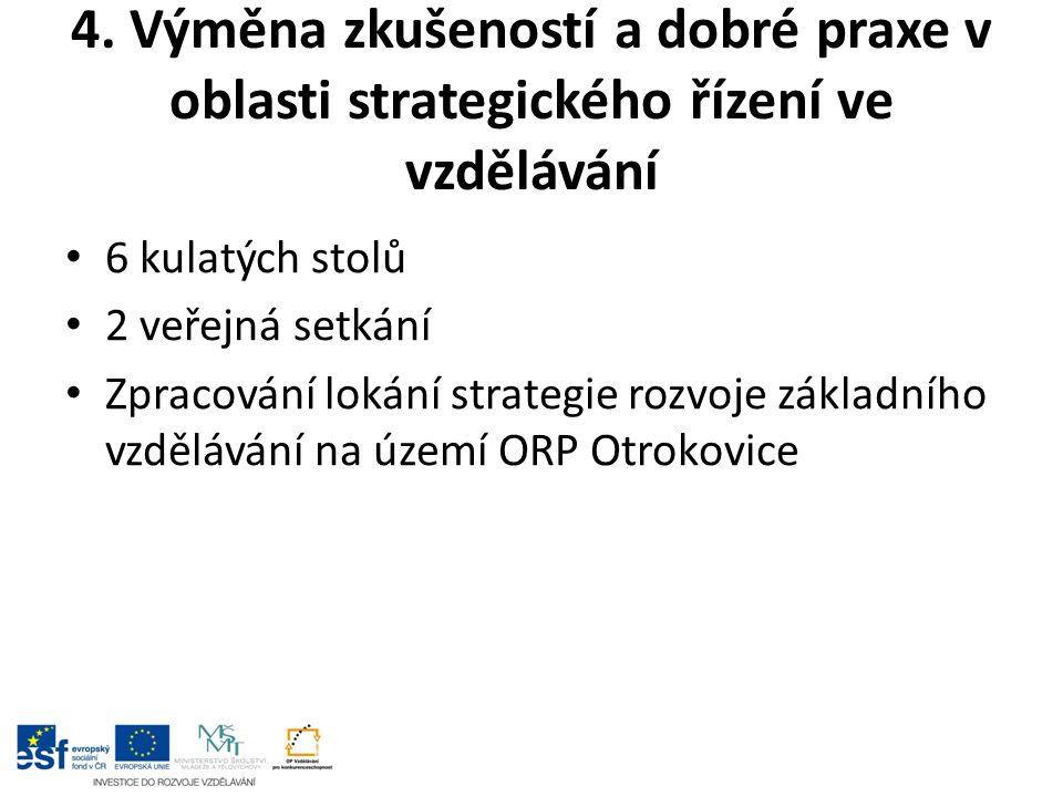 4. Výměna zkušeností a dobré praxe v oblasti strategického řízení ve vzdělávání 6 kulatých stolů 2 veřejná setkání Zpracování lokání strategie rozvoje
