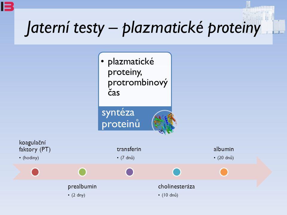 Jaterní testy – plazmatické proteiny plazmatické proteiny, protrombinový čas syntéza proteinů koagulační faktory (PT) (hodiny) prealbumin (2 dny) transferin (7 dnů) cholinesteráza (10 dnů) albumin (20 dnů)