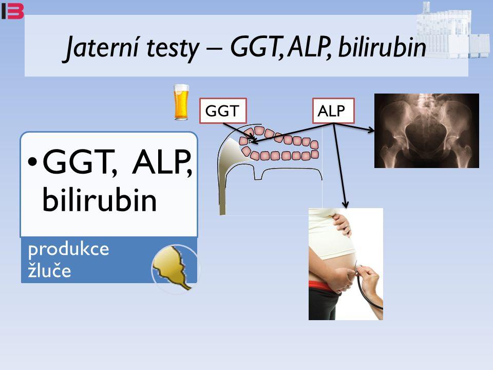 Jaterní testy – GGT, ALP, bilirubin GGT, ALP, bilirubin produkce žluče GGTALP