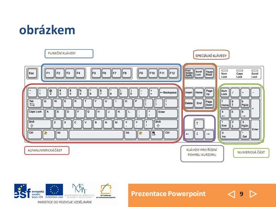 Prezentace Powerpoint 10 trochu jiné rozdělení klávesnice