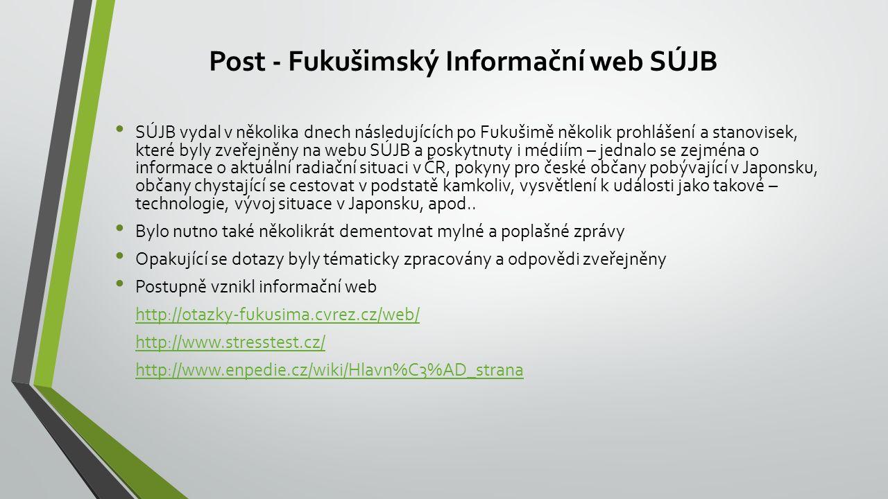 Post - Fukušimský Informační web SÚJB SÚJB vydal v několika dnech následujících po Fukušimě několik prohlášení a stanovisek, které byly zveřejněny na webu SÚJB a poskytnuty i médiím – jednalo se zejména o informace o aktuální radiační situaci v ČR, pokyny pro české občany pobývající v Japonsku, občany chystající se cestovat v podstatě kamkoliv, vysvětlení k události jako takové – technologie, vývoj situace v Japonsku, apod..