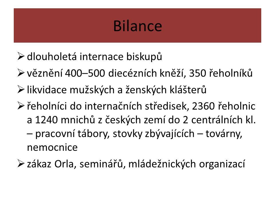 Bilance  dlouholetá internace biskupů  věznění 400–500 diecézních kněží, 350 řeholníků  likvidace mužských a ženských klášterů  řeholníci do internačních středisek, 2360 řeholnic a 1240 mnichů z českých zemí do 2 centrálních kl.