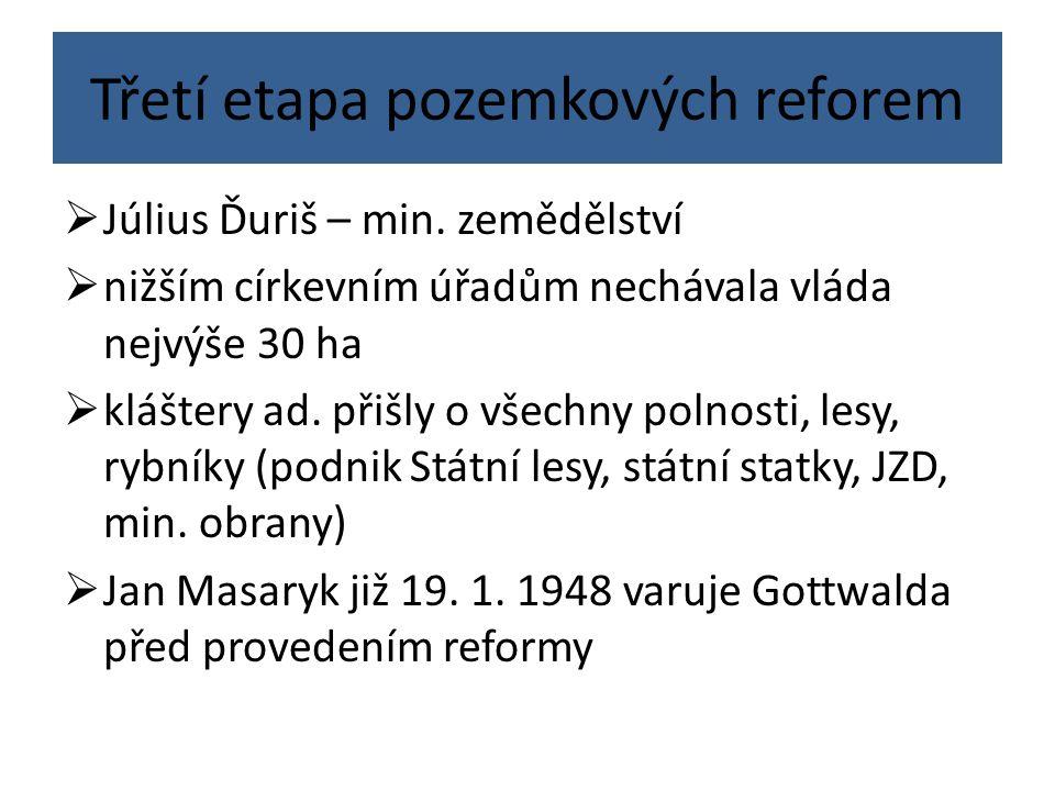 Třetí etapa pozemkových reforem  Július Ďuriš – min.