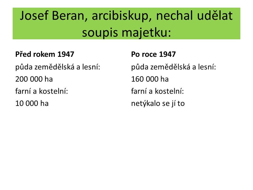 Josef Beran, arcibiskup, nechal udělat soupis majetku: Před rokem 1947 půda zemědělská a lesní: 200 000 ha farní a kostelní: 10 000 ha Po roce 1947 půda zemědělská a lesní: 160 000 ha farní a kostelní: netýkalo se jí to