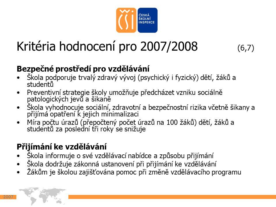 2007 Kritéria hodnocení pro 2007/2008 (6,7) Bezpečné prostředí pro vzdělávání Škola podporuje trvalý zdravý vývoj (psychický i fyzický) dětí, žáků a s