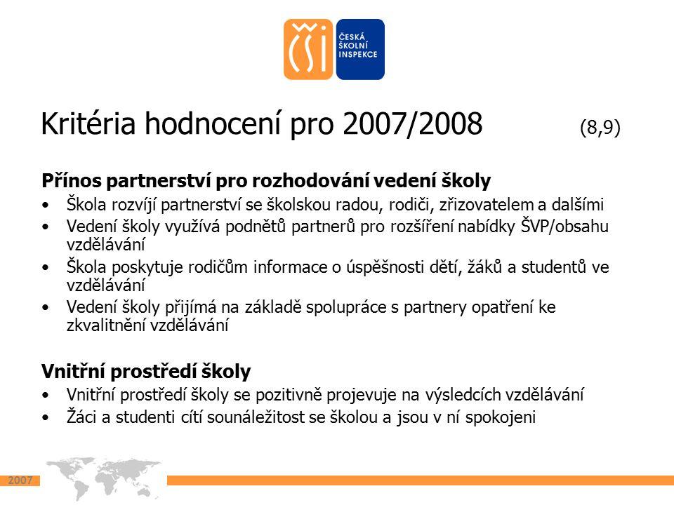 2007 Kritéria hodnocení pro 2007/2008 (8,9) Přínos partnerství pro rozhodování vedení školy Škola rozvíjí partnerství se školskou radou, rodiči, zřizo