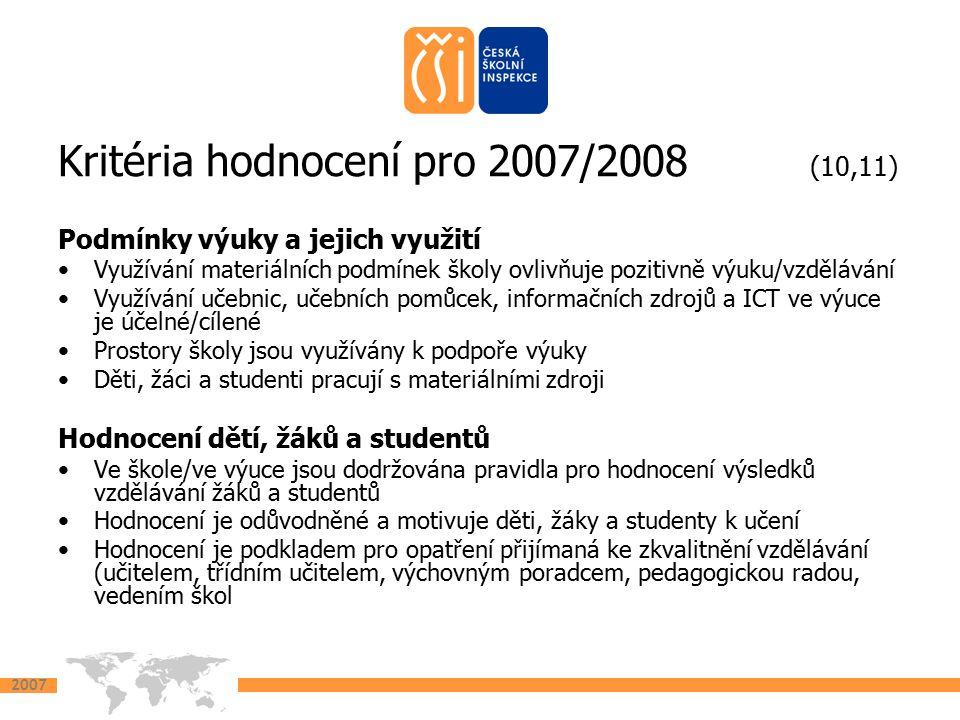 2007 Kritéria hodnocení pro 2007/2008 (10,11) Podmínky výuky a jejich využití Využívání materiálních podmínek školy ovlivňuje pozitivně výuku/vzdělávání Využívání učebnic, učebních pomůcek, informačních zdrojů a ICT ve výuce je účelné/cílené Prostory školy jsou využívány k podpoře výuky Děti, žáci a studenti pracují s materiálními zdroji Hodnocení dětí, žáků a studentů Ve škole/ve výuce jsou dodržována pravidla pro hodnocení výsledků vzdělávání žáků a studentů Hodnocení je odůvodněné a motivuje děti, žáky a studenty k učení Hodnocení je podkladem pro opatření přijímaná ke zkvalitnění vzdělávání (učitelem, třídním učitelem, výchovným poradcem, pedagogickou radou, vedením škol