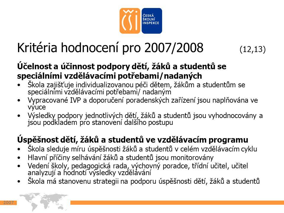 2007 Kritéria hodnocení pro 2007/2008 (12,13) Účelnost a účinnost podpory dětí, žáků a studentů se speciálními vzdělávacími potřebami/nadaných Škola zajišťuje individualizovanou péči dětem, žákům a studentům se speciálními vzdělávacími potřebami/ nadaným Vypracované IVP a doporučení poradenských zařízení jsou naplňována ve výuce Výsledky podpory jednotlivých dětí, žáků a studentů jsou vyhodnocovány a jsou podkladem pro stanovení dalšího postupu Úspěšnost dětí, žáků a studentů ve vzdělávacím programu Škola sleduje míru úspěšnosti žáků a studentů v celém vzdělávacím cyklu Hlavní příčiny selhávání žáků a studentů jsou monitorovány Vedení školy, pedagogická rada, výchovný poradce, třídní učitel, učitel analyzují a hodnotí výsledky vzdělávání Škola má stanovenu strategii na podporu úspěšnosti dětí, žáků a studentů