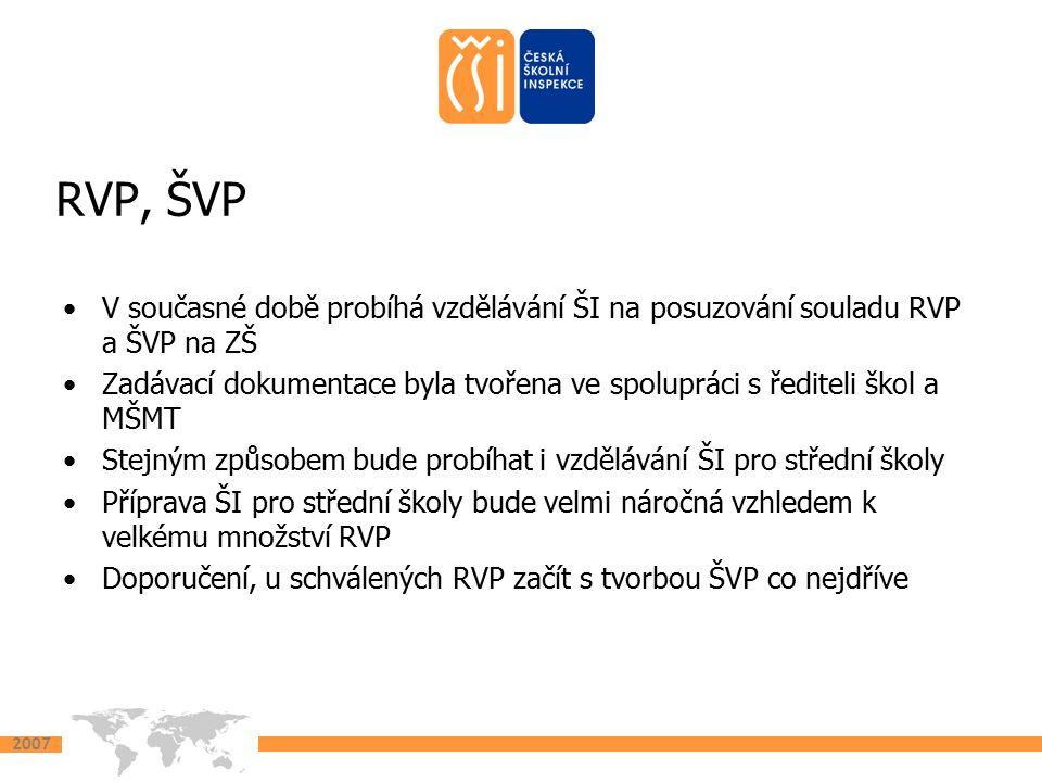 2007 RVP, ŠVP V současné době probíhá vzdělávání ŠI na posuzování souladu RVP a ŠVP na ZŠ Zadávací dokumentace byla tvořena ve spolupráci s řediteli š