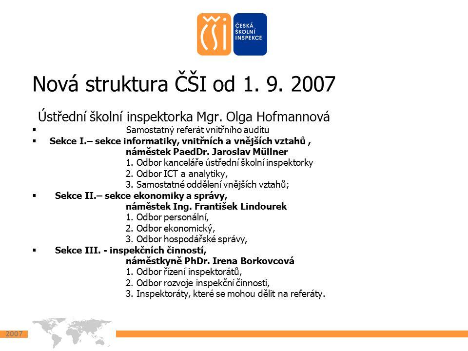 2007 Nová struktura ČŠI od 1. 9. 2007 Ústřední školní inspektorka Mgr. Olga Hofmannová  Samostatný referát vnitřního auditu  Sekce I.– sekce informa
