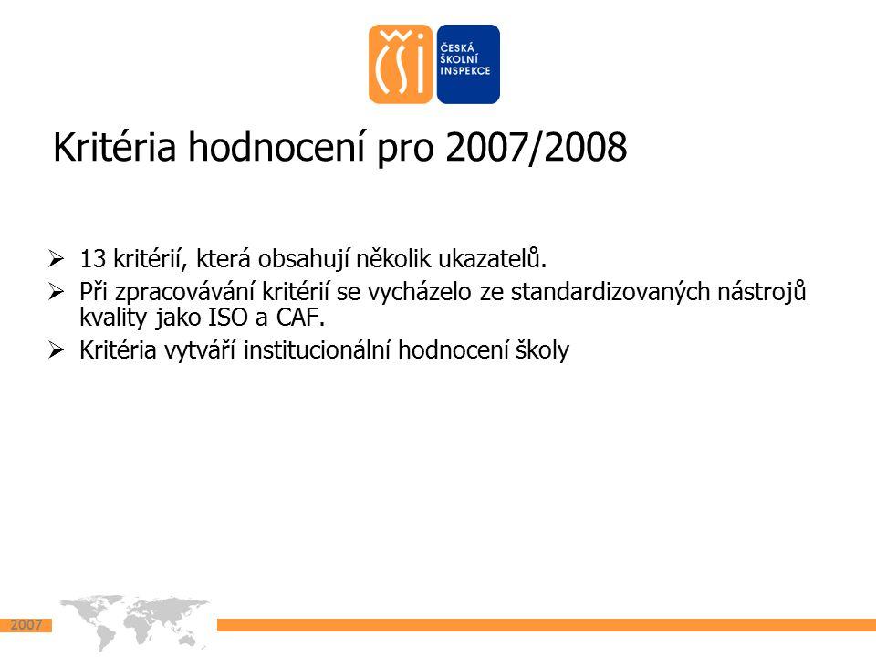 2007 Počty školních inspektorů pro střední školy v jednotlivých inspektorátech (krajích) Pražský8 Středočeský9 + 4 (i pro ZŠ) Plzeňský2 + 7 (i pro ZŠ) Karlovarský1 + 4 (i pro ZŠ) Ústecký8 + 2 (i pro ZŠ) Jihočeský8 + 2 (i pro ZŠ) Liberecký3 + 2 (i pro ZŠ) Pardubický4 + 4 (i pro ZŠ) Královehradecký5 + 2 (i pro ZŠ) V kraji Vysočina3 + 4 (i pro ZŠ) Jihomoravský10+7 (i pro ZŠ) Olomoucký7 (i pro ZŠ) Moravskoslezský10+7 (i pro ZŠ) Zlínský4 + 3 (i pro ZŠ)