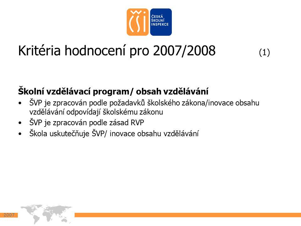 2007 Kritéria hodnocení pro 2007/2008 (2,3) Strategie a plánování Vedení školy průběžné hodnotí a inovuje strategie a plány Konkrétní cíle vzdělávání jsou v souladu s národními strategickými prioritami Konkrétní cíle vzdělávání jsou v souladu s krajskými strategickými prioritami Plánování je v souladu s reálnými podmínkami školy Škola informuje partnery (podle školského zákona) o svých strategických záměrech Ředitel školy Rozdělení kompetencí a odpovědností v řízení kvality vzdělávání je funkční a umožňuje realizaci ŠVP/obsahu vzdělávání Vnitřní dokumenty školy zahrnují podporu realizace ŠVP/obsahu vzdělávání Informační systém školy je funkční, obousměrný a podporuje realizaci ŠVP/obsahu vzdělání