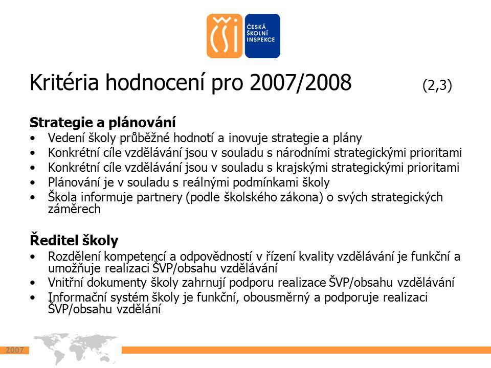 2007 Kritéria hodnocení pro 2007/2008 (4,5) Dopad vlastního hodnocení školy a vnitřního kontrolního systému Škola využívá výstupů vlastního hodnocení pro zvyšování kvality vzdělávání Vlastní hodnocení školy je podkladem pro výroční zprávu o činnosti školy Výstupy vnitřního kontrolního systému jsou podkladem pro opatření ke zvyšování kvality školy Personální podmínky Škola identifikuje skupiny dětí, žáků a studentů se speciálními vzdělávacími potřebami Škola identifikuje žáky nadané Škola sleduje personální rizika pro realizaci ŠVP/ obsahu vzdělávání v oblasti personálních podmínek DVPP odpovídá potřebám školy souvisejícím s realizací ŠVP/obsahu vzdělávání Škola podporuje profesní rozvoj pedagogických pracovníků