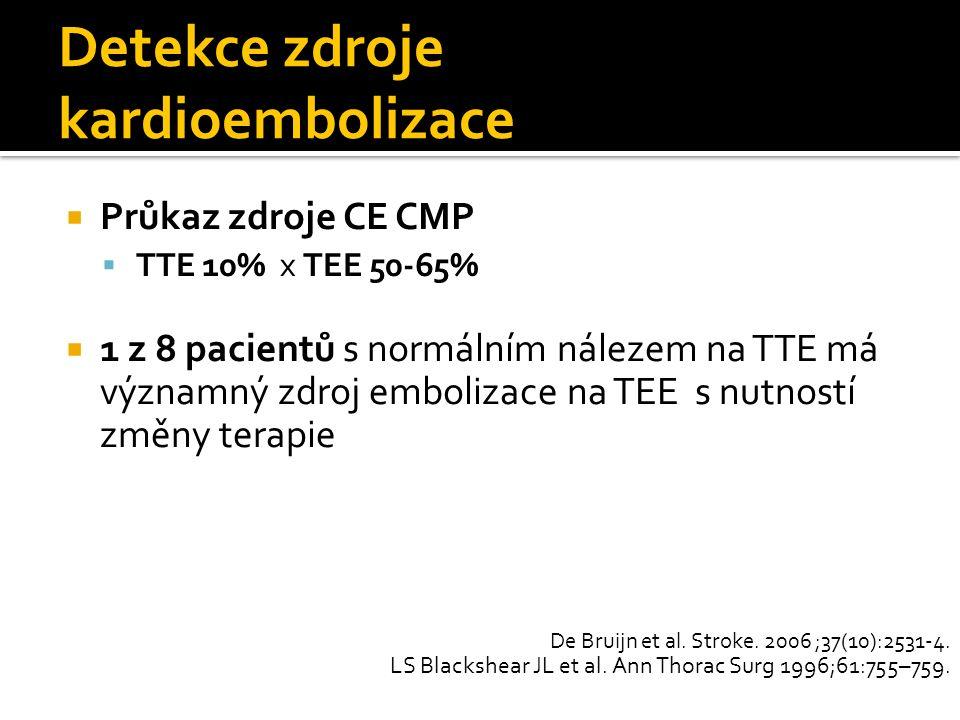 Detekce zdroje kardioembolizace  Průkaz zdroje CE CMP  TTE 10% x TEE 50-65%  1 z 8 pacientů s normálním nálezem na TTE má významný zdroj embolizace