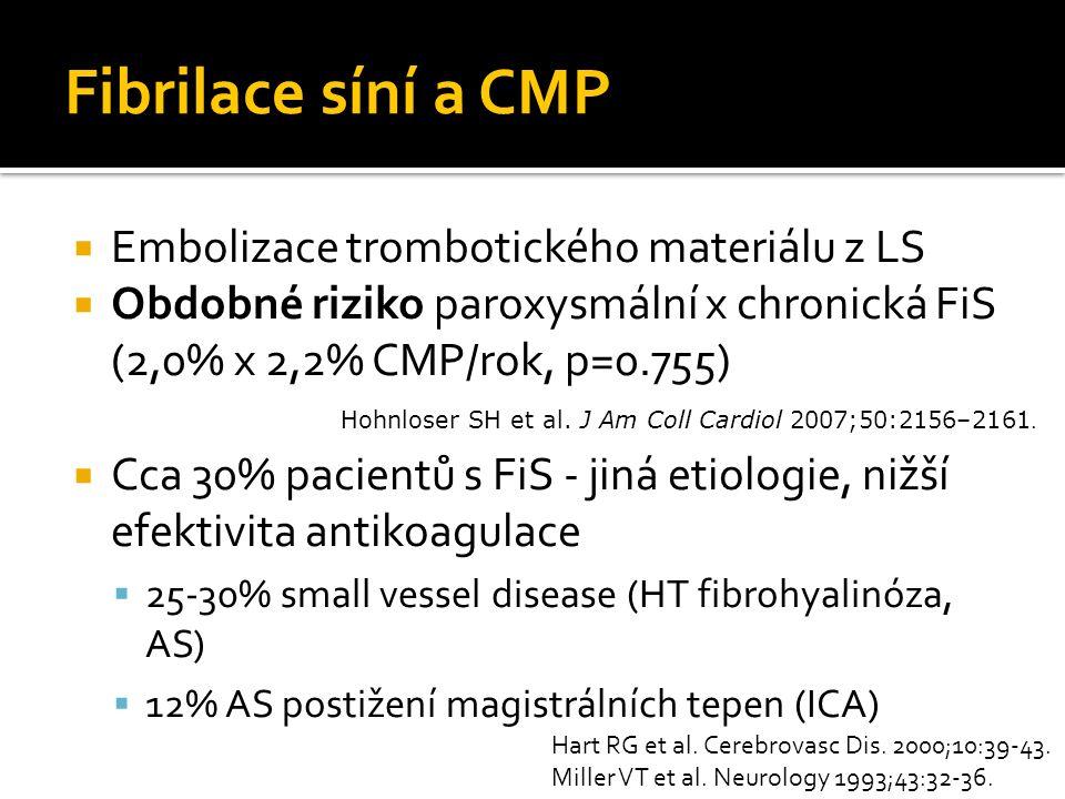Fibrilace síní a CMP  Embolizace trombotického materiálu z LS  Obdobné riziko paroxysmální x chronická FiS (2,0% x 2,2% CMP/rok, p=0.755)  Cca 30%