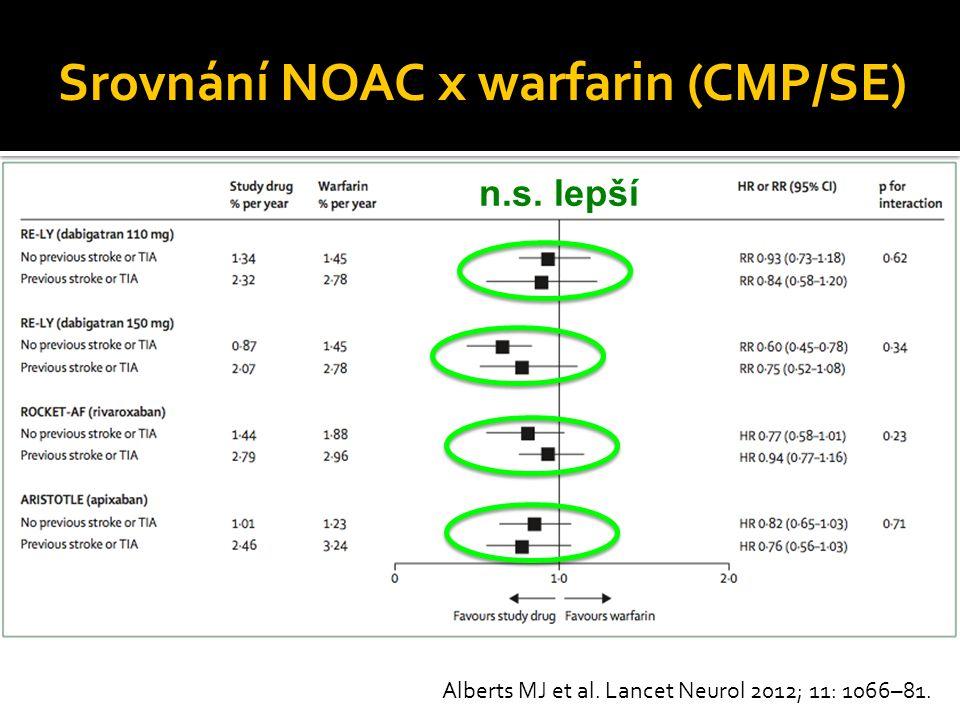 Srovnání NOAC x warfarin (CMP/SE) Alberts MJ et al. Lancet Neurol 2012; 11: 1066–81. n.s. lepší