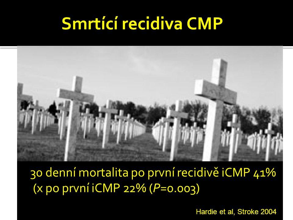 Smrtící recidiva CMP 30 denní mortalita po první recidivě iCMP 41% (x po první iCMP 22% (P=0.003) Hardie et al, Stroke 2004