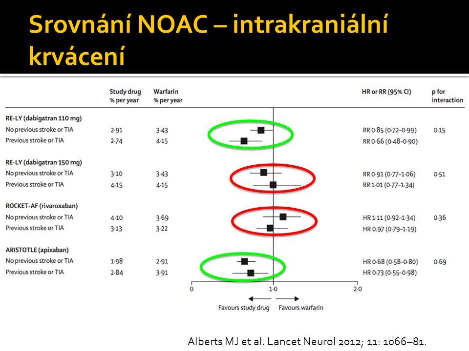 Srovnání NOAC – intrakraniální krvácení Alberts MJ et al. Lancet Neurol 2012; 11: 1066–81.
