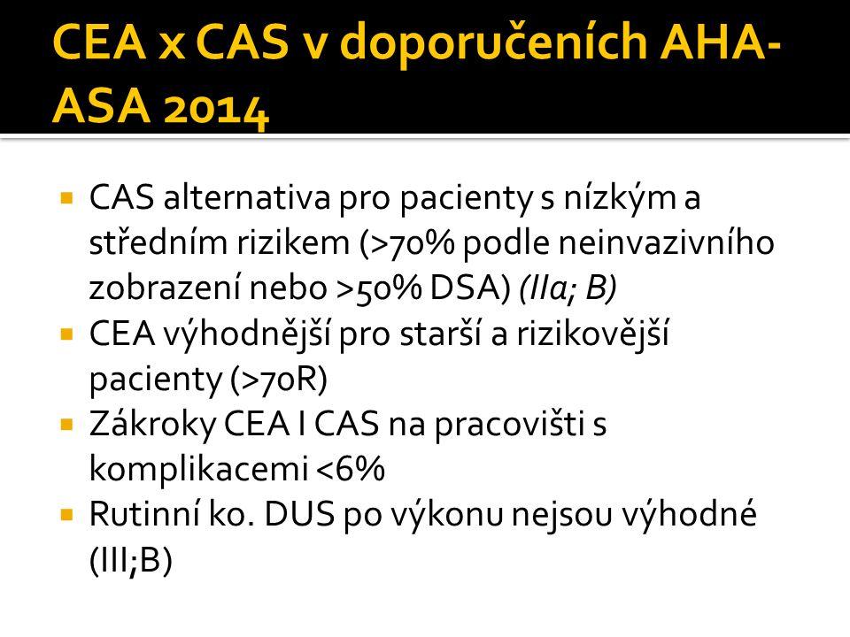 CEA x CAS v doporučeních AHA- ASA 2014  CAS alternativa pro pacienty s nízkým a středním rizikem (>70% podle neinvazivního zobrazení nebo >50% DSA) (