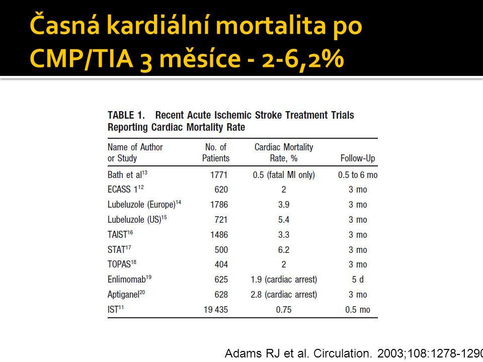Časná kardiální mortalita po CMP/TIA 3 měsíce - 2-6,2% Adams RJ et al. Circulation. 2003;108:1278-1290.