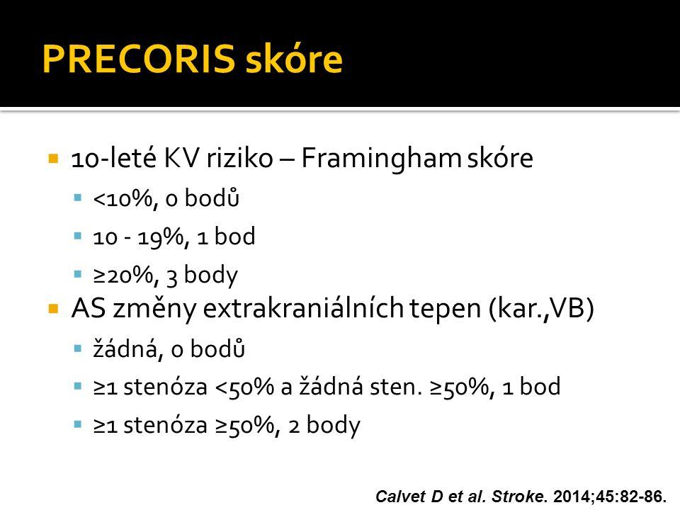 PRECORIS skóre  10-leté KV riziko – Framingham skóre  <10%, 0 bodů  10 - 19%, 1 bod  ≥20%, 3 body  AS změny extrakraniálních tepen (kar.,VB)  žá