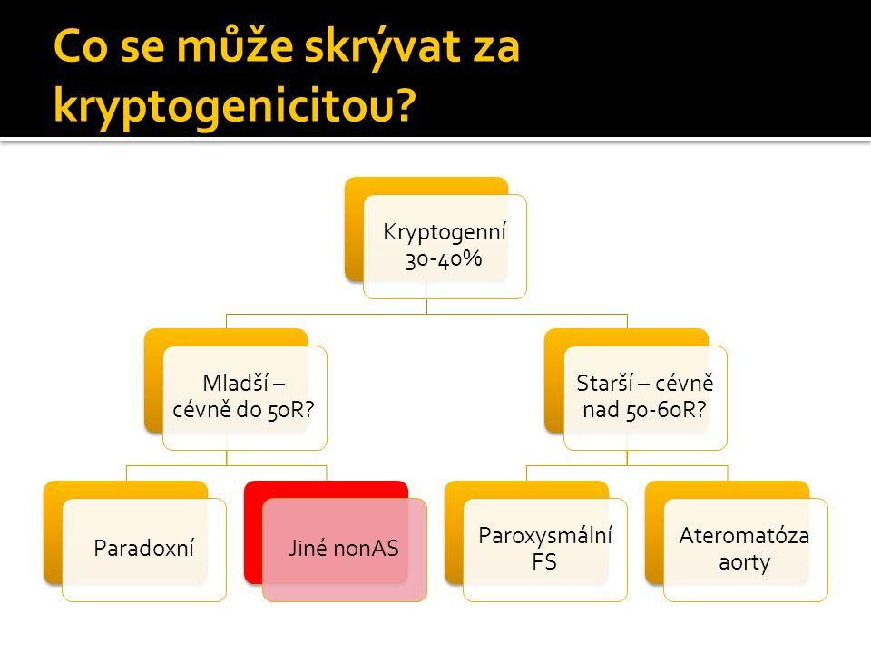 Co se může skrývat za kryptogenicitou? Kryptogenní 30-40% Mladší – cévně do 50R? ParadoxníJiné nonAS Starší – cévně nad 50-60R? Paroxysmální FS Aterom