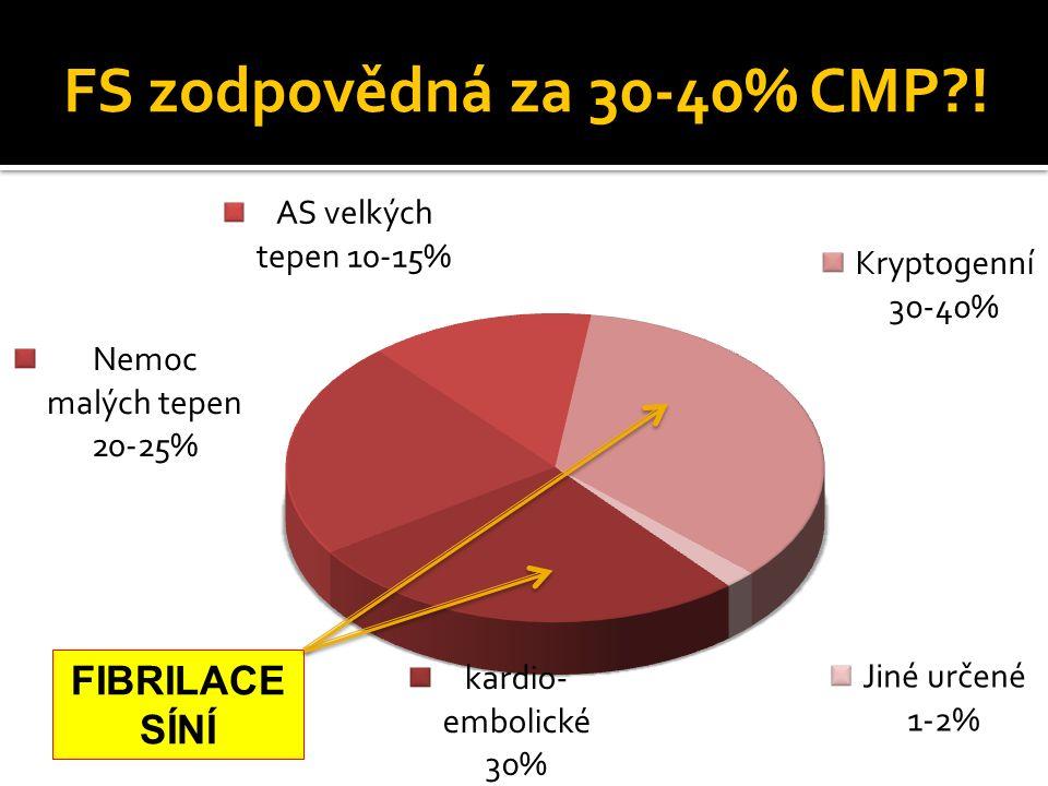 FS zodpovědná za 30-40% CMP?! FIBRILACE SÍNÍ