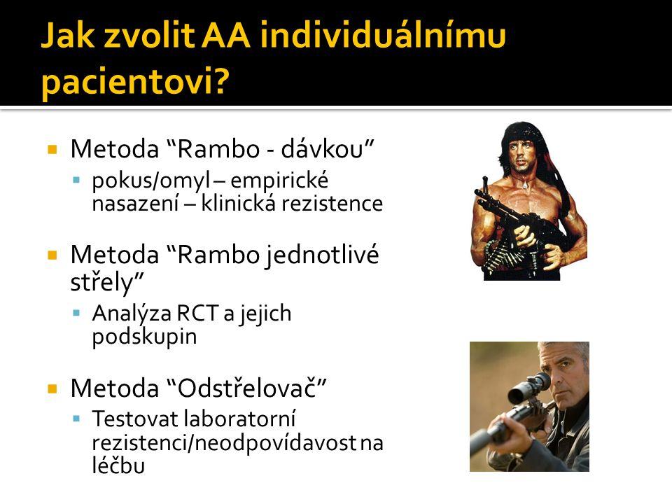 """Jak zvolit AA individuálnímu pacientovi?  Metoda """"Rambo - dávkou""""  pokus/omyl – empirické nasazení – klinická rezistence  Metoda """"Rambo jednotlivé"""
