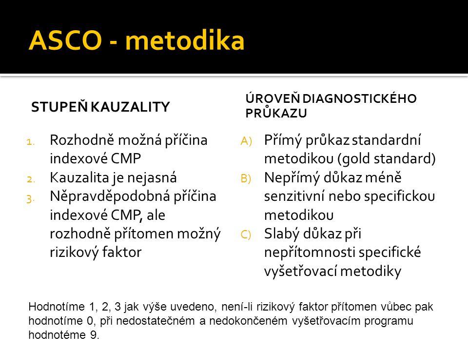 ASCO - metodika STUPEŇ KAUZALITY 1. Rozhodně možná příčina indexové CMP 2. Kauzalita je nejasná 3. Něpravděpodobná příčina indexové CMP, ale rozhodně