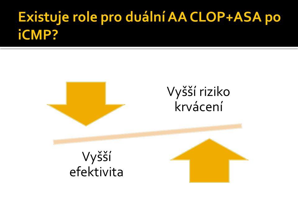 Existuje role pro duální AA CLOP+ASA po iCMP? Vyšší riziko krvácení Vyšší efektivita