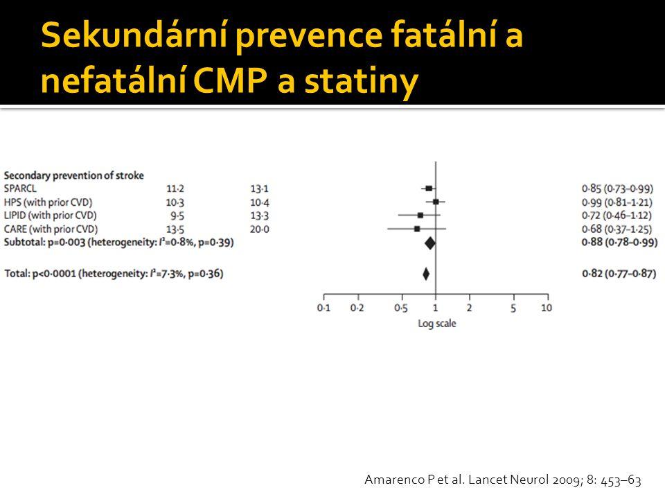 Sekundární prevence fatální a nefatální CMP a statiny Amarenco P et al. Lancet Neurol 2009; 8: 453–63