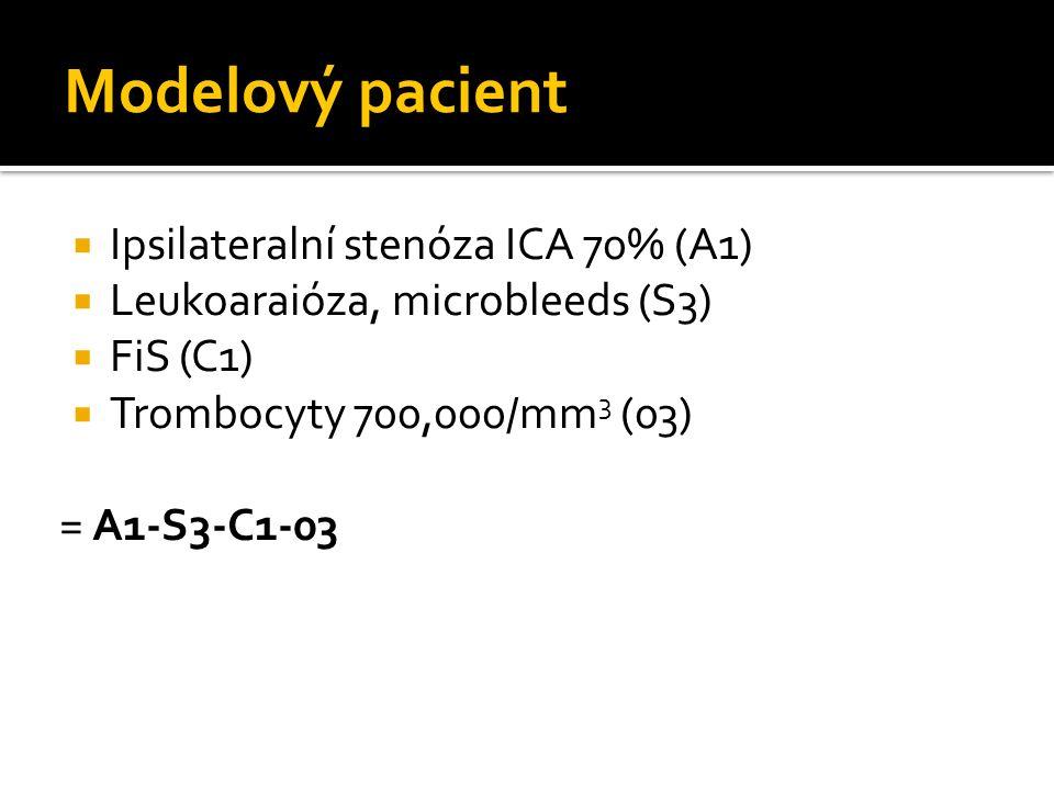 Modelový pacient  Ipsilateralní stenóza ICA 70% (A1)  Leukoaraióza, microbleeds (S3)  FiS (C1)  Trombocyty 700,000/mm 3 (03) = A1-S3-C1-03