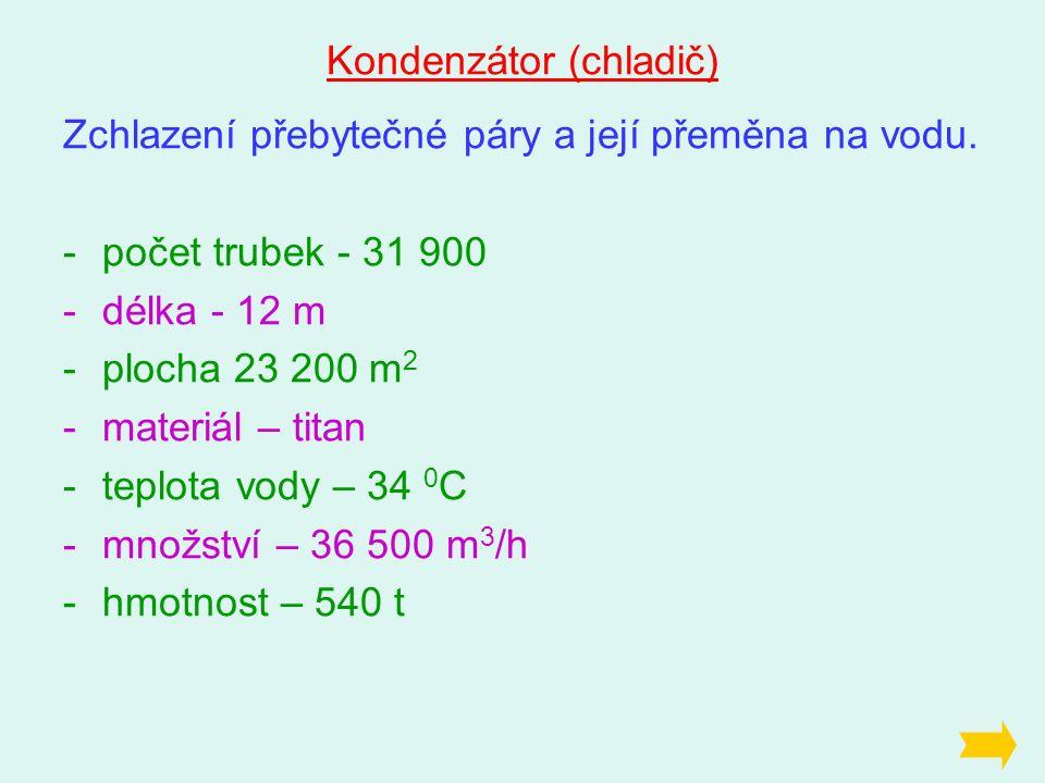 Kondenzátor (chladič) Zchlazení přebytečné páry a její přeměna na vodu.