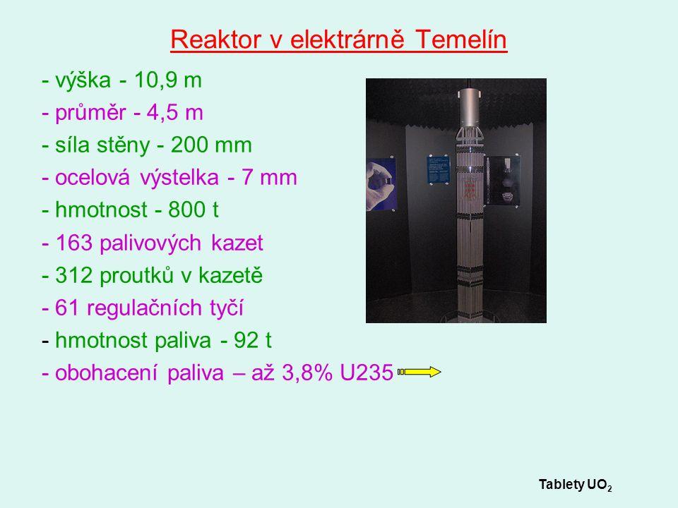 Reaktor v elektrárně Temelín - výška - 10,9 m - průměr - 4,5 m - síla stěny - 200 mm - ocelová výstelka - 7 mm - hmotnost - 800 t - 163 palivových kazet - 312 proutků v kazetě - 61 regulačních tyčí - hmotnost paliva - 92 t - obohacení paliva – až 3,8% U235 Tablety UO 2