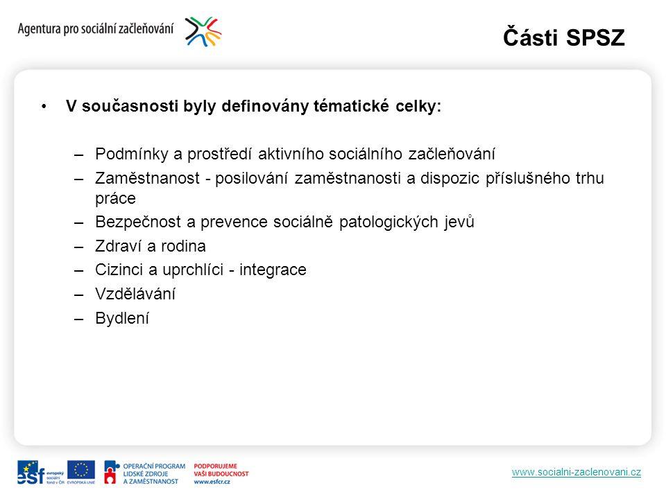 www.socialni-zaclenovani.cz Části SPSZ V současnosti byly definovány tématické celky: –Podmínky a prostředí aktivního sociálního začleňování –Zaměstna