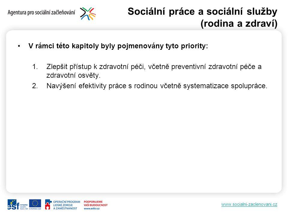 www.socialni-zaclenovani.cz Sociální práce a sociální služby (rodina a zdraví) V rámci této kapitoly byly pojmenovány tyto priority: 1.Zlepšit přístup k zdravotní péči, včetně preventivní zdravotní péče a zdravotní osvěty.
