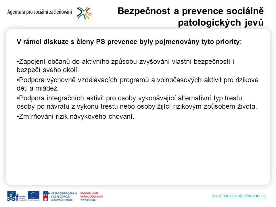 www.socialni-zaclenovani.cz Bezpečnost a prevence sociálně patologických jevů V rámci diskuze s členy PS prevence byly pojmenovány tyto priority: Zapojení občanů do aktivního způsobu zvyšování vlastní bezpečnosti i bezpečí svého okolí.