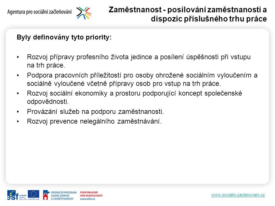 www.socialni-zaclenovani.cz Zaměstnanost - posilování zaměstnanosti a dispozic příslušného trhu práce Byly definovány tyto priority: Rozvoj přípravy p