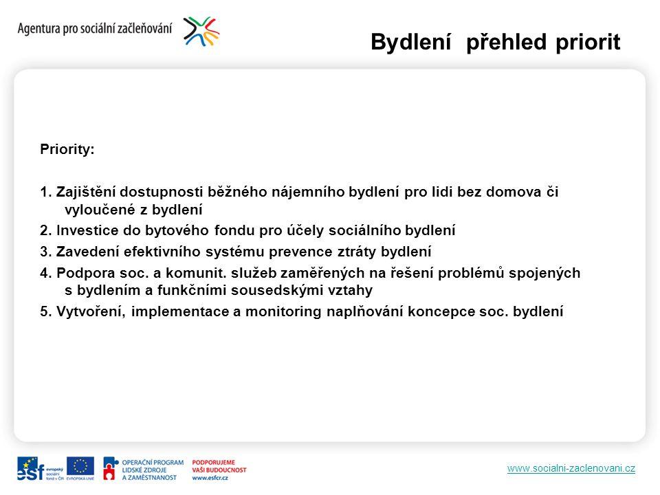 www.socialni-zaclenovani.cz Bydlení přehled priorit Priority: 1. Zajištění dostupnosti běžného nájemního bydlení pro lidi bez domova či vyloučené z by