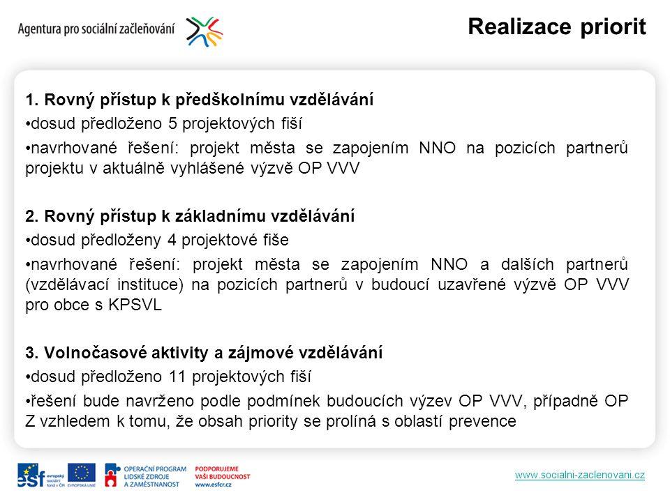 www.socialni-zaclenovani.cz Realizace priorit 1. Rovný přístup k předškolnímu vzdělávání dosud předloženo 5 projektových fiší navrhované řešení: proje