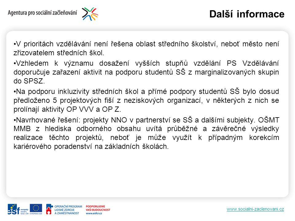 www.socialni-zaclenovani.cz Další informace V prioritách vzdělávání není řešena oblast středního školství, neboť město není zřizovatelem středních škol.