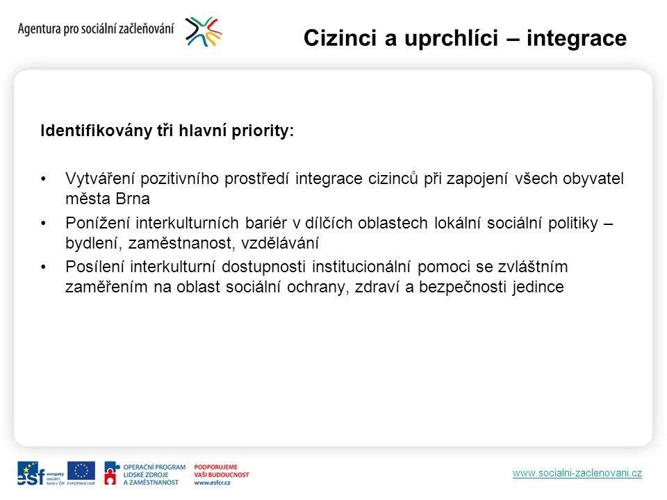 www.socialni-zaclenovani.cz Cizinci a uprchlíci – integrace Identifikovány tři hlavní priority: Vytváření pozitivního prostředí integrace cizinců při