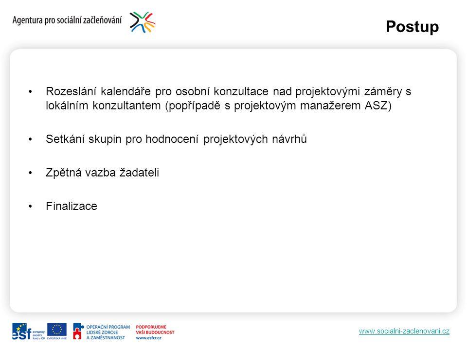 www.socialni-zaclenovani.cz Postup Rozeslání kalendáře pro osobní konzultace nad projektovými záměry s lokálním konzultantem (popřípadě s projektovým