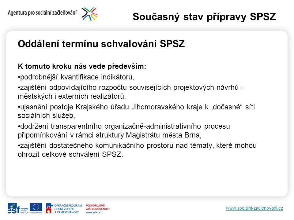 www.socialni-zaclenovani.cz Současný stav přípravy SPSZ Oddálení termínu schvalování SPSZ K tomuto kroku nás vede především: podrobnější kvantifikace