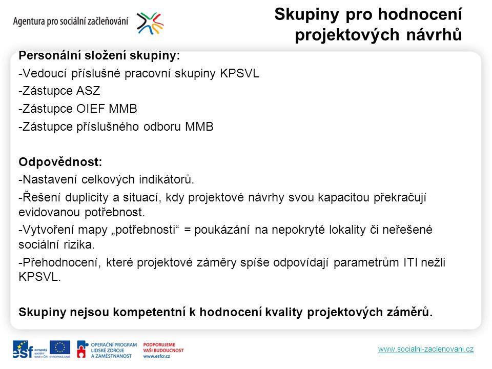 www.socialni-zaclenovani.cz Skupiny pro hodnocení projektových návrhů Personální složení skupiny: -Vedoucí příslušné pracovní skupiny KPSVL -Zástupce