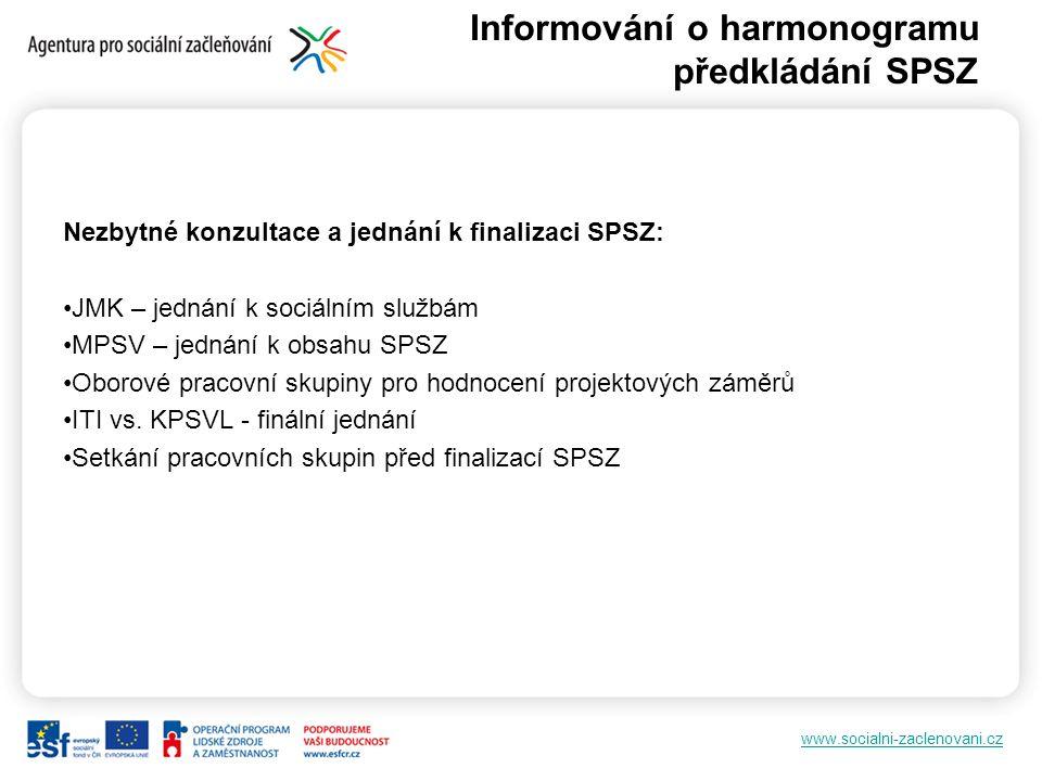 www.socialni-zaclenovani.cz Informování o harmonogramu předkládání SPSZ Nezbytné konzultace a jednání k finalizaci SPSZ: JMK – jednání k sociálním slu