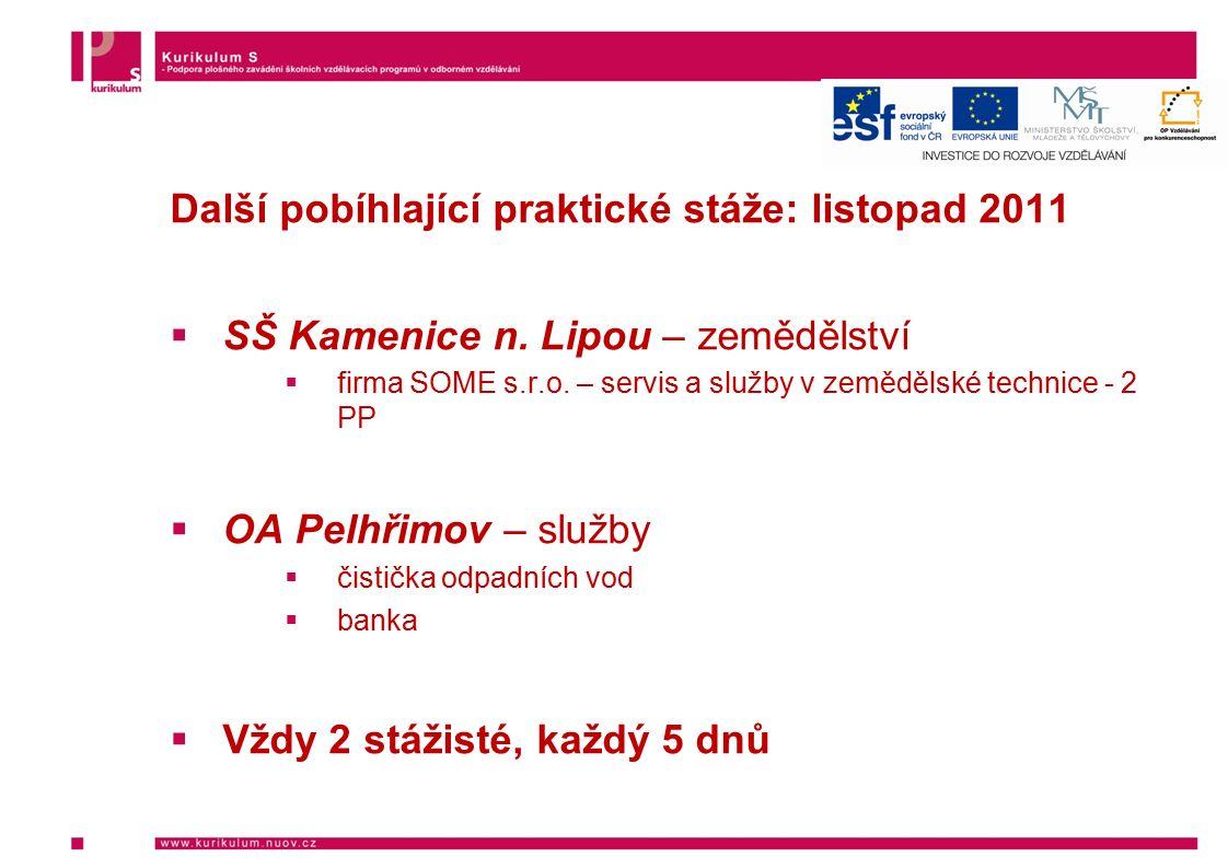 Další pobíhlající praktické stáže: listopad 2011  SŠ Kamenice n. Lipou – zemědělství  firma SOME s.r.o. – servis a služby v zemědělské technice - 2