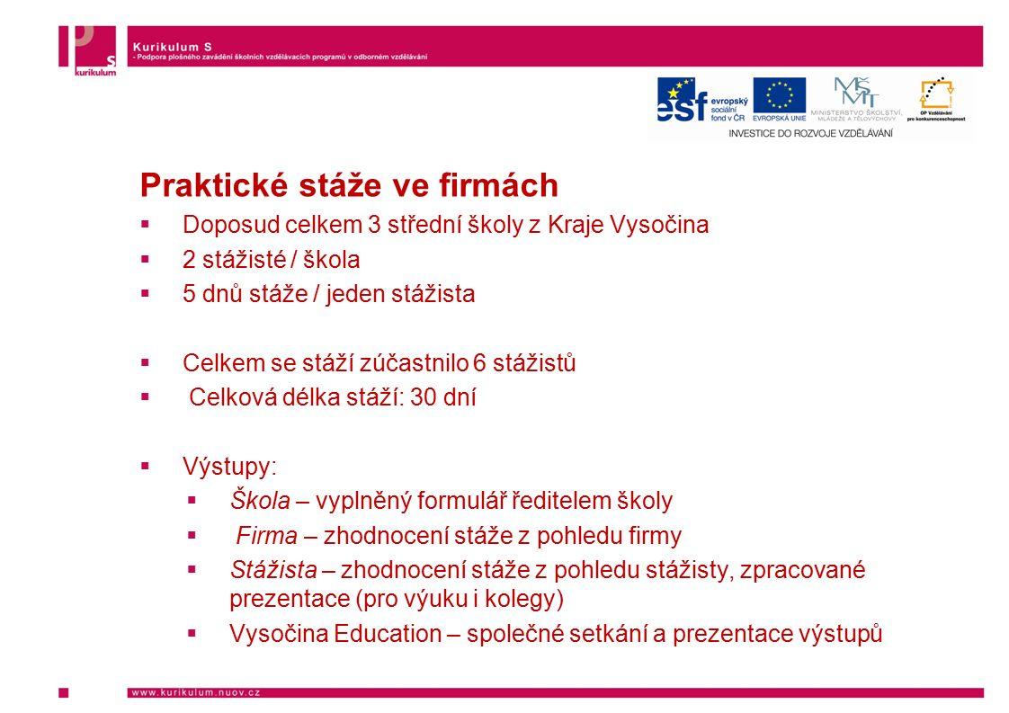 Praktické stáže ve firmách  Doposud celkem 3 střední školy z Kraje Vysočina  2 stážisté / škola  5 dnů stáže / jeden stážista  Celkem se stáží zúč