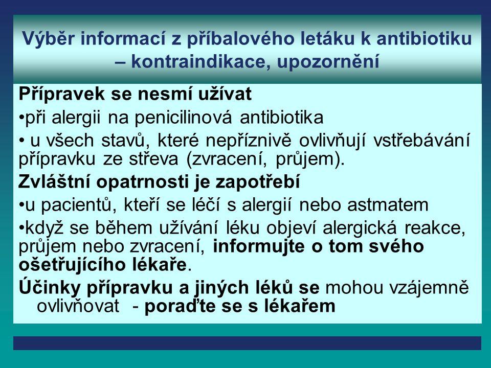 Výběr informací z příbalového letáku k antibiotiku – kontraindikace, upozornění Přípravek se nesmí užívat při alergii na penicilinová antibiotika u všech stavů, které nepříznivě ovlivňují vstřebávání přípravku ze střeva (zvracení, průjem).